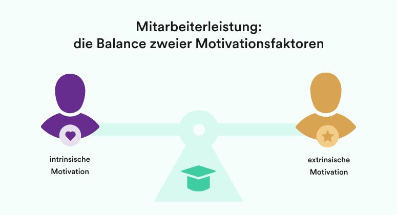 Mitarbeitermotivation: Balance Intrinsische und extrinsische Motivation